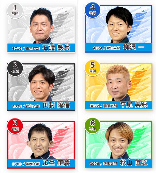 ゴールデンレーサー賞
